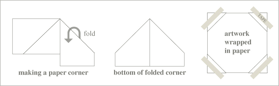 directions for making paper shipping corners